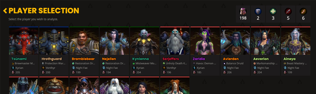 A screenshot from WoWAnalyzer showing headshots of each member of the raid within the logs. They are color-coded by role and lined up like a series of baseball cards.